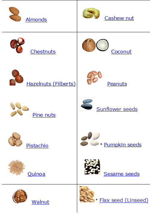 nuts e seeds egitto.png